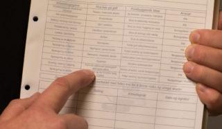 Sjekkliste påseplikt Petter A Olsen bergsprengning