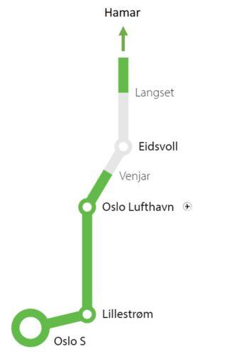 Nytt dobbeltspor Venjar-Langset (i grått) fjerner flaskehalsen mellom Gardermobanen og Dovrebanen og gir sammenhengende dobbeltspor. Det betyr kortere reisetid og plass til flere avganger. (Illustrasjon: Bane NOR).